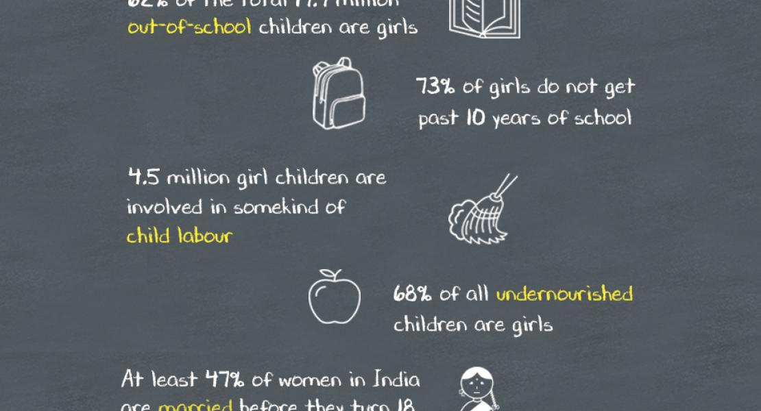 Girl Child in India